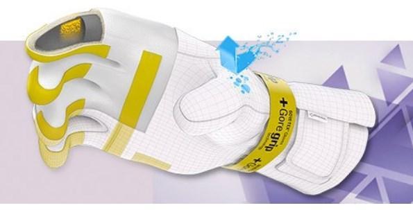 Зимние перчатки GORE-TEX