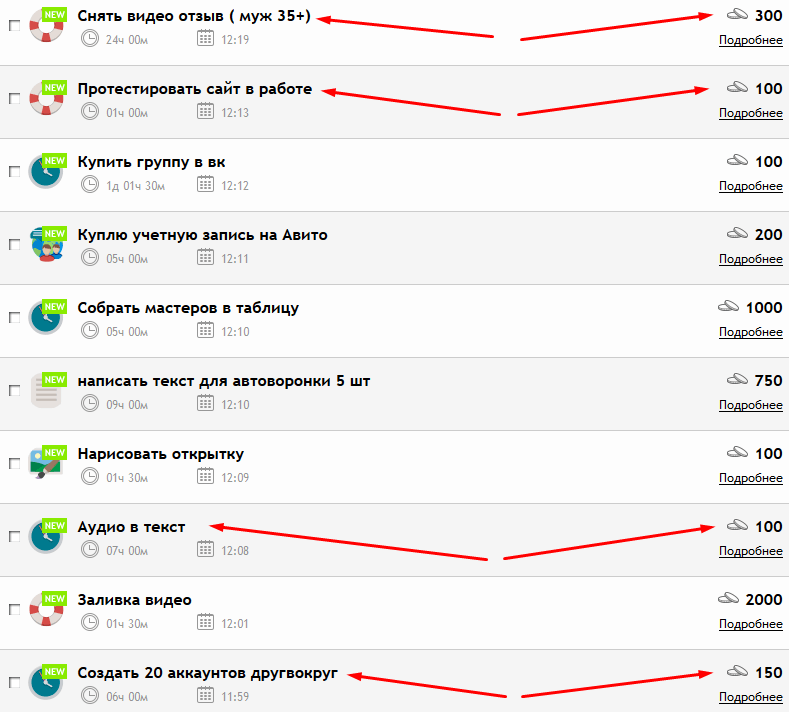 Сайты удаленной работы в интернете