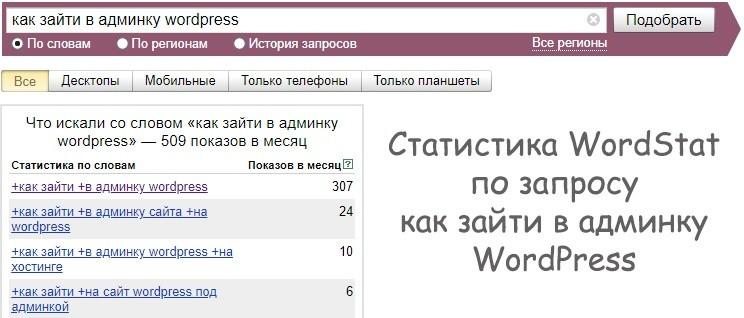 Статистика WordStat по запросу как зайти в админку WordPress